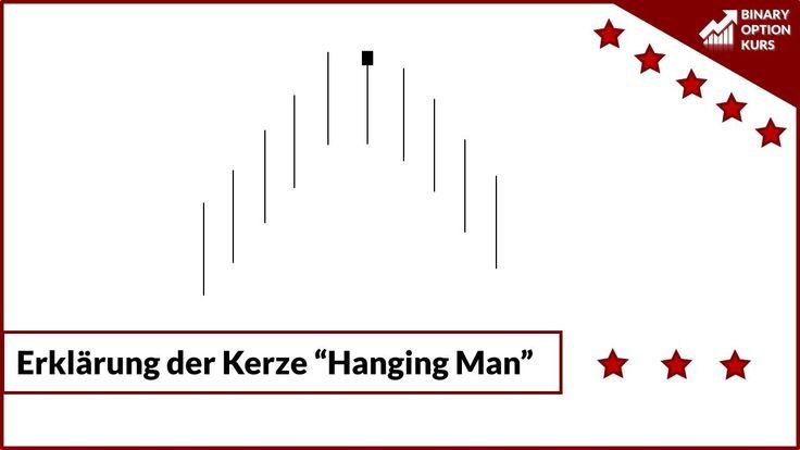 Video mit Erklärung der Kerze Hanging Man im Kerzenchart #video #erklärung #hangingman #kerzenchart