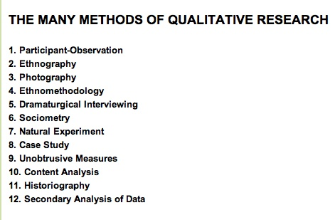 research method hypothesis