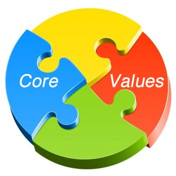 ndm s core values If these values are outside of the acceptable limits (refer section 102 of this document), the ndm requires servicing and recalibration when on site, a standard count.