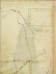 Milanese Tailor's Handbook
