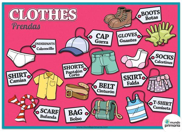 Infografía de la ropa en inglés para niños de primaria