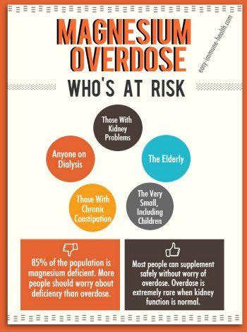 Magnesium Overdose is rare. Are you at risk?   http://www.easy-immune-health.com/magnesium-overdose.html