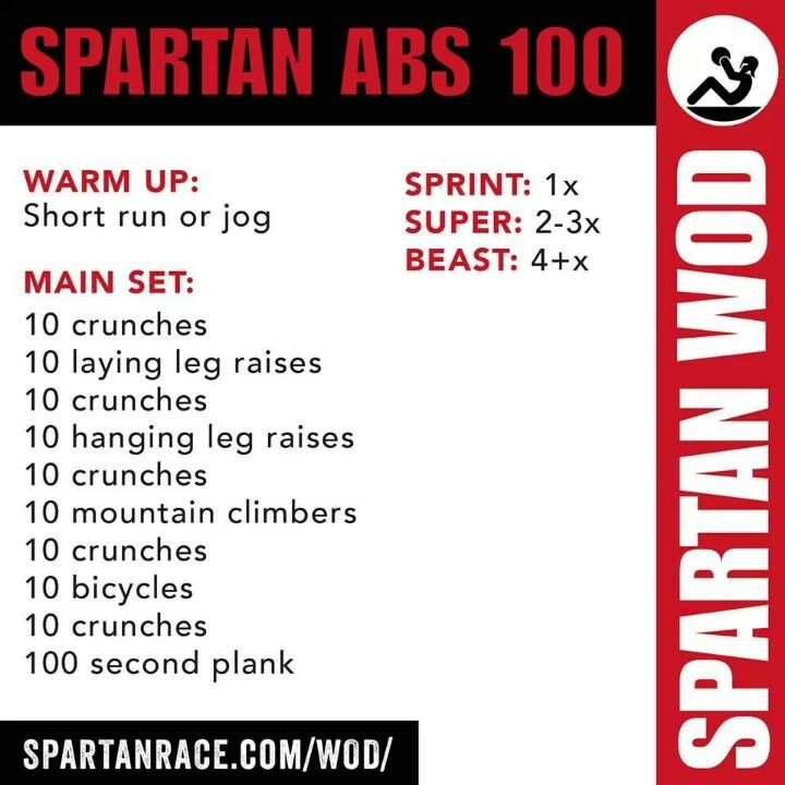 Spartan Abs 100. I'm guessing the Sprint/Super/Beast is how many times you do each set?