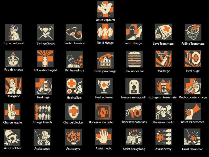 tf2_medic_achievements.jpg (800×600)