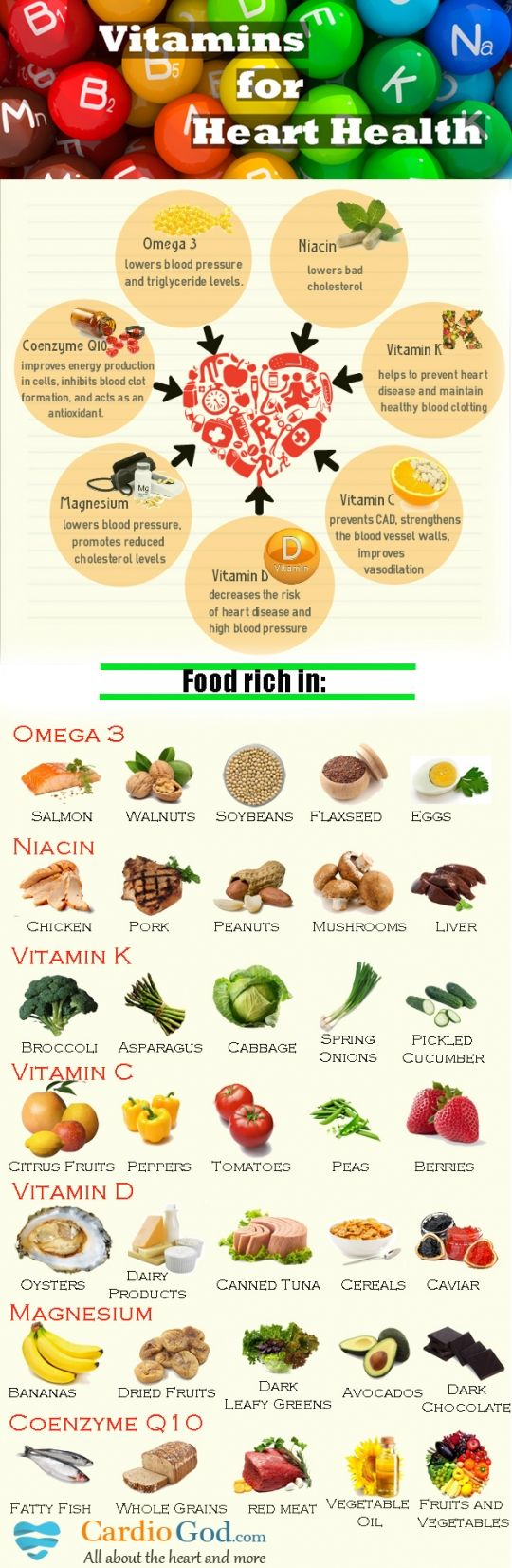 Vitamins good for #HeartHealth