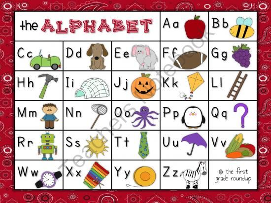 Phonics Alphabet Chart Alphabet And Phonics Charts Free Alphabet