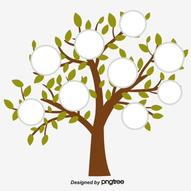شجرة عائلة بسيطة مرسومة باليد الإبداعية Plantillas De Arbol Genealogico Proyectos De Arbol Genealogico Fondos De Los Simpsons