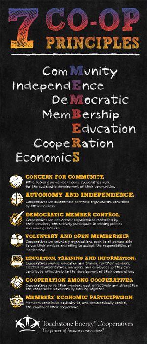The Seven Cooperative Principles
