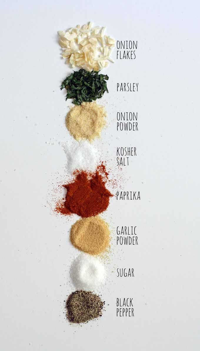 Homemade Onion Soup Mix | Honey and Birch