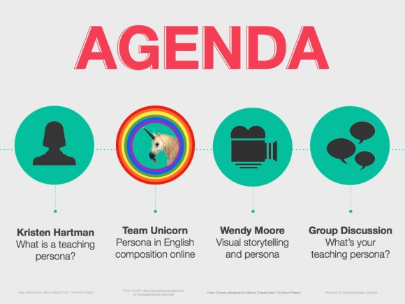 Our agenda moved from a presentation on the concept of personas to specific examples/applications.