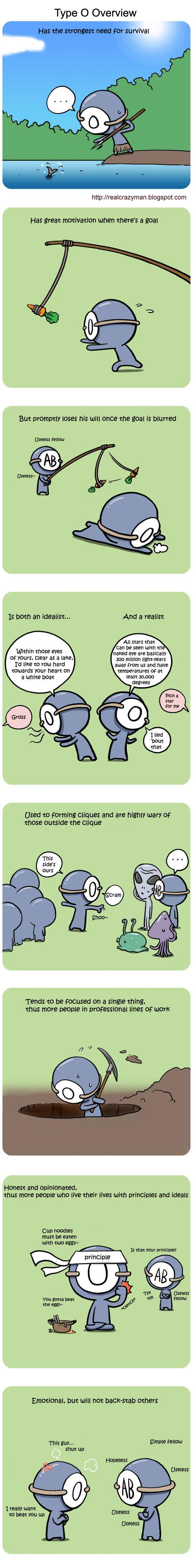 RealCrazyMans Blood Types Comic: Chapter 03: Type O Overview