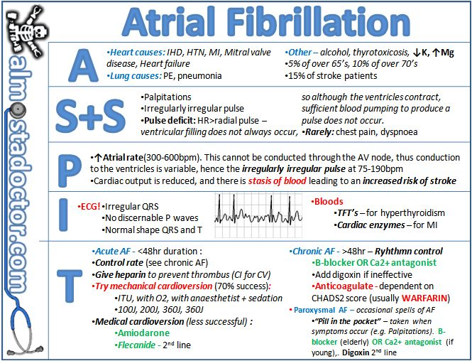 Flash Cards | almostadoctor.com - free medical student revision notes