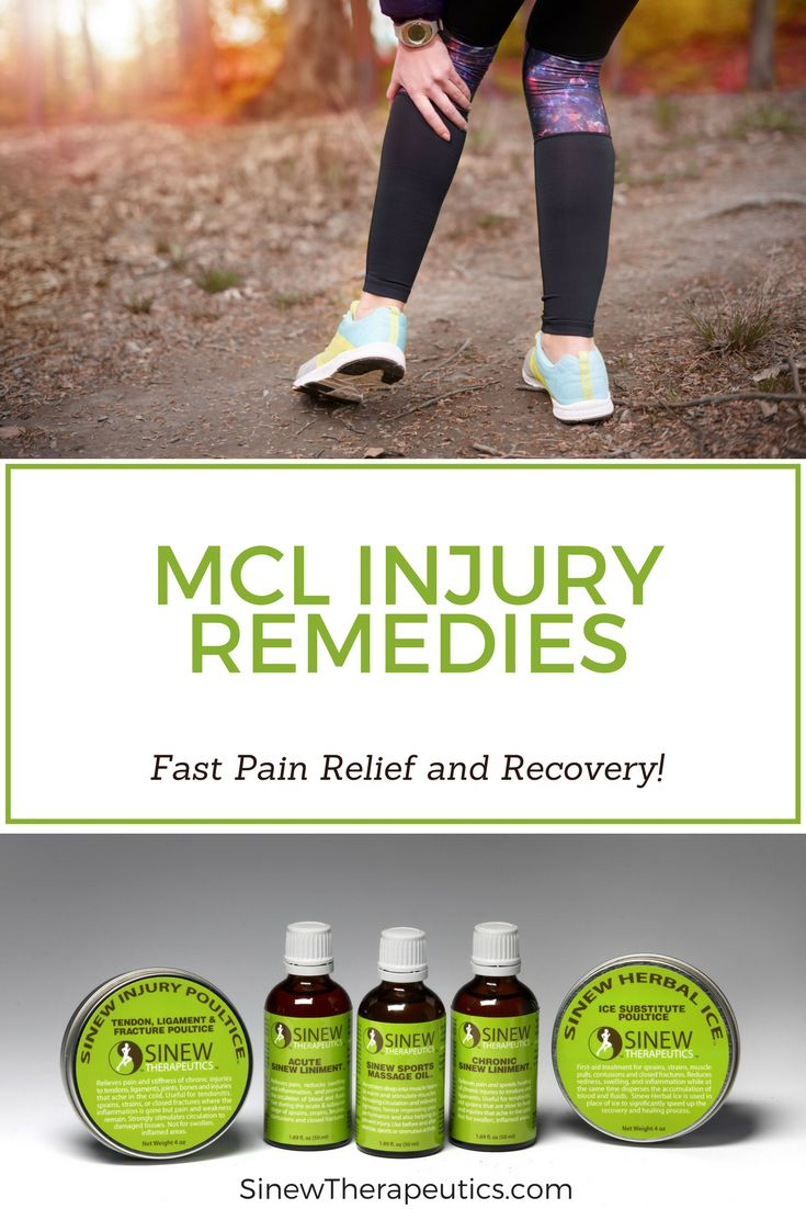 Grade 2 mcl sprain symptoms - Sports Medicine Products For The Treatment And Rehabilitation Of Bakers Cyst And Popliteal Cyst Pain In The Acute And Chronic Stage Of Healing