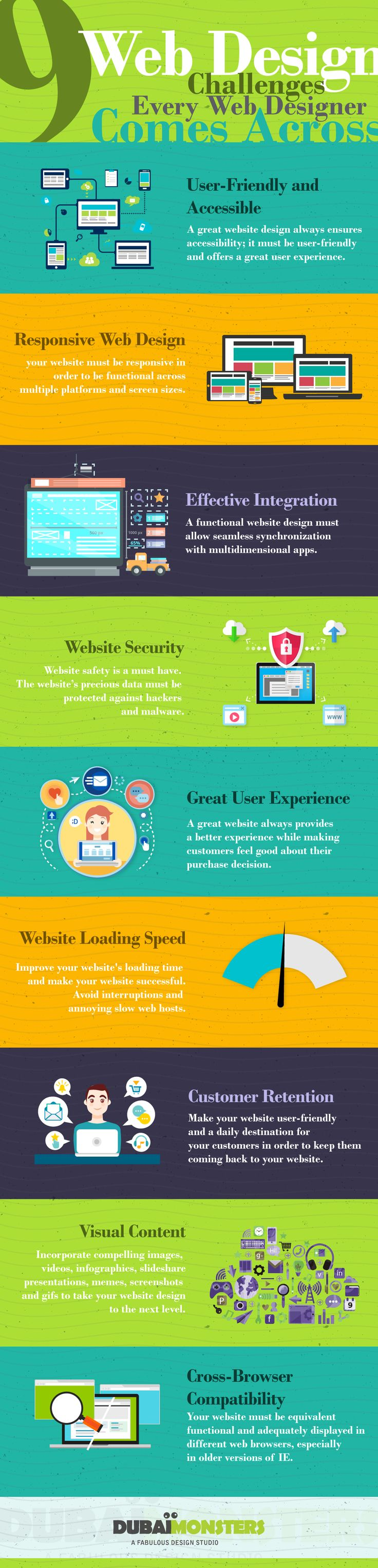 9 Web Design Challenges Every Web Designer Comes Across #Infographic #WebDesign #Web