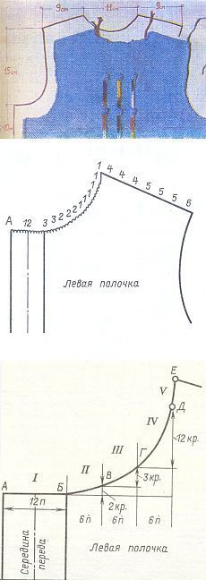 МК - Как превратить свитер в к  