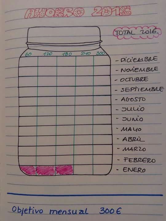 bullet journal grupo en español https://www.facebook.com/groups/1087346887963356/                                                                                                                                                                                 Más