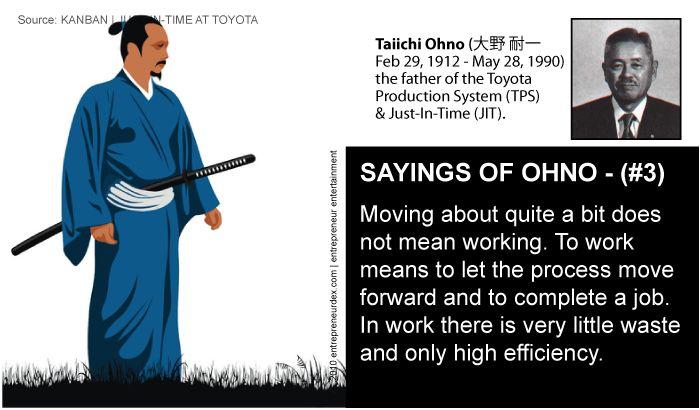 Taiichi Ohno Entrepreneurdex Toyota Movement Work Lean