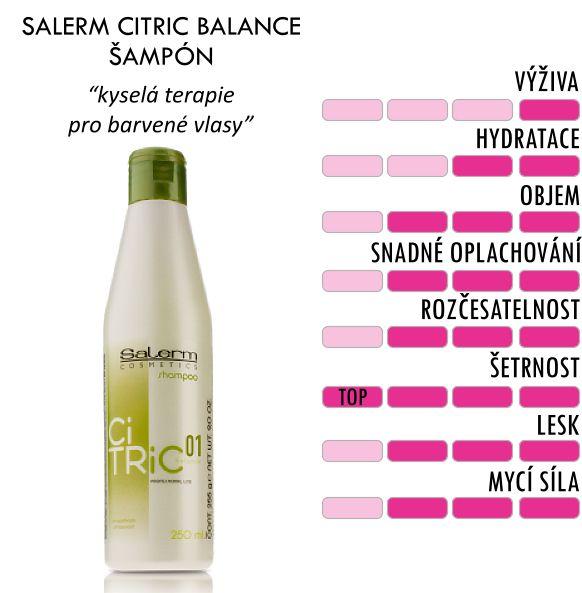 Salerm Citric Balance šampón s pH 4,9 napomáhá vlasům po technickém ošetření navrátit přirozené pH. Šampón na bázi komplexu ovocných kyselin, provitamínu B5 a obilných proteinů dodá oslabeným vlasů ztracenou vitalitu a sílu. Šampón Salerm Citric Balance s pH 4,9 dodá vlasům lesk a usnadňuje rozčesávání. Zároveň zajišťuje delší životnost barevného pigmentu v barvených vlasech.
