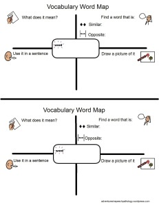 93 best images about Vocabulary Ideas on Pinterest | Vocabulary ...