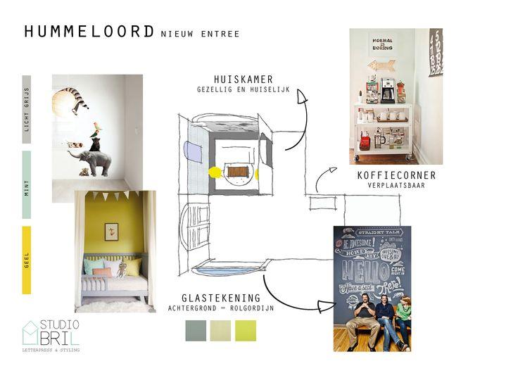 Moodboard Interior Design