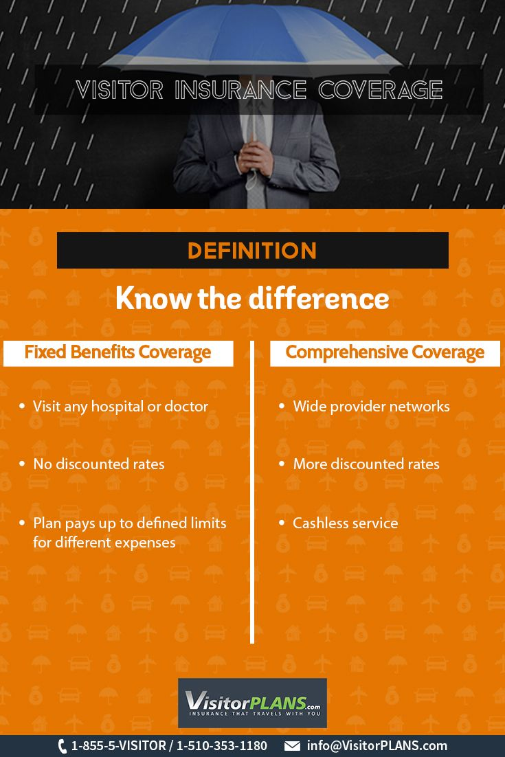 A Comprehensive Coverage Is Mostly Beneficial As It Comes With