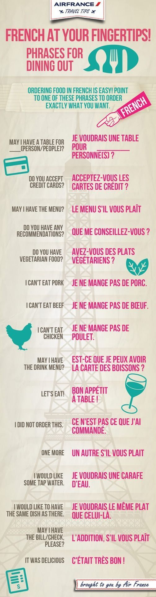 """polyglotman: lefrancaisetvous: Phrases for dining out """"I would like to have the same dish as there"""" to me doesn't make much sense. Anyone know what they're trying to say? I'm an English native and that looks """"weird."""" #frenchlanguage"""