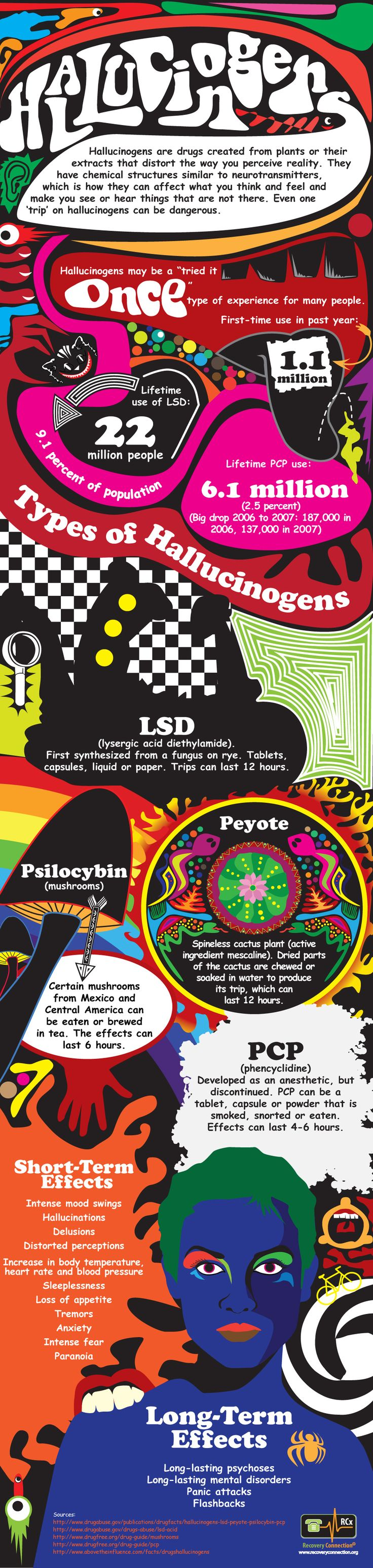 The best images about lsd on pinterest trips texts and acid trip