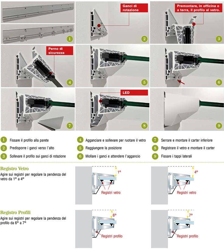 La rivoluzione delle pensiline in vetro: Linea Plus e Linea Mini. Scarica il nuovo Catalogo