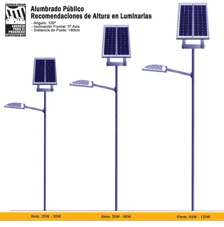 30 best images about juli n farto sistemas de montaje de - Lamparas solares de led ...