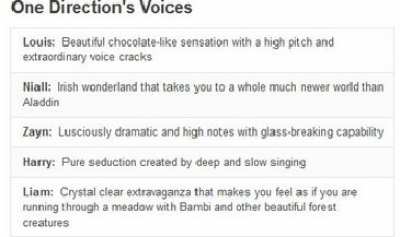 1D's voices HAHAHA dying xD I think I've pinned this before, but I dont care.. I love this too much haha