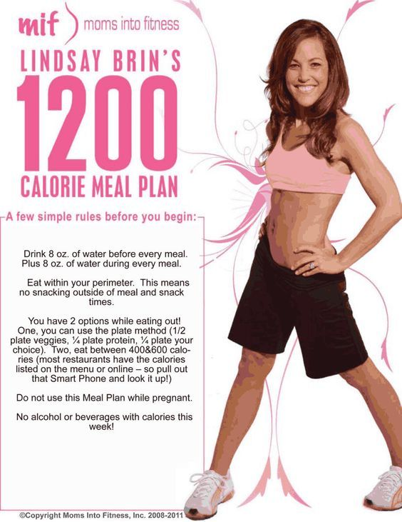 FREE 1200 Calorie Meal Plan 2012 Copyright Moms Into Fitness Inc.pdf