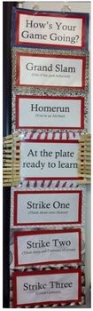 """This is a baseball themed clip up/clip down chart. Students who are doing exactly what they are supposed to stay on """"At the plate ready to learn"""". Clip up once is a """"Homerun"""", clip up a second time """"Grand Slam"""". Clip downs are """"Strike 1"""", """"Strike 2"""", & """"Strike 3""""."""