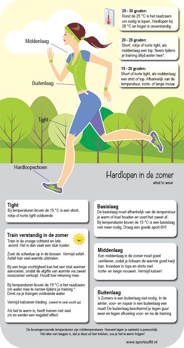 In de zomer ben je niet te snel, te warm gekleed. In tegendeel! Er zullen dagen bij zijn, die te warm zijn om goed te kunnen #hardlopen. Maar om de kans op een foute sportkledingkeuze te verkleinen, hebben we een infographic gemaakt waarin we tips geven over 'verantwoord hardlopen in de zomer' en richttemperatuur voor de juiste #hardloopkleding.