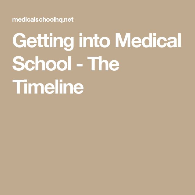 Getting into Medical School - The Timeline