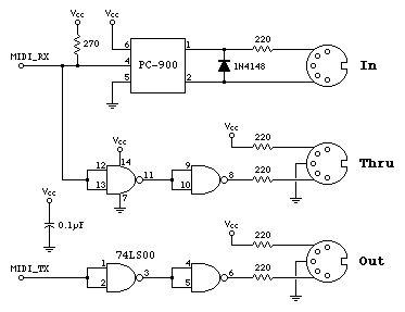 midi pinout diagram midi image wiring diagram musical instrument digital interface midi schematic diagram on midi pinout diagram