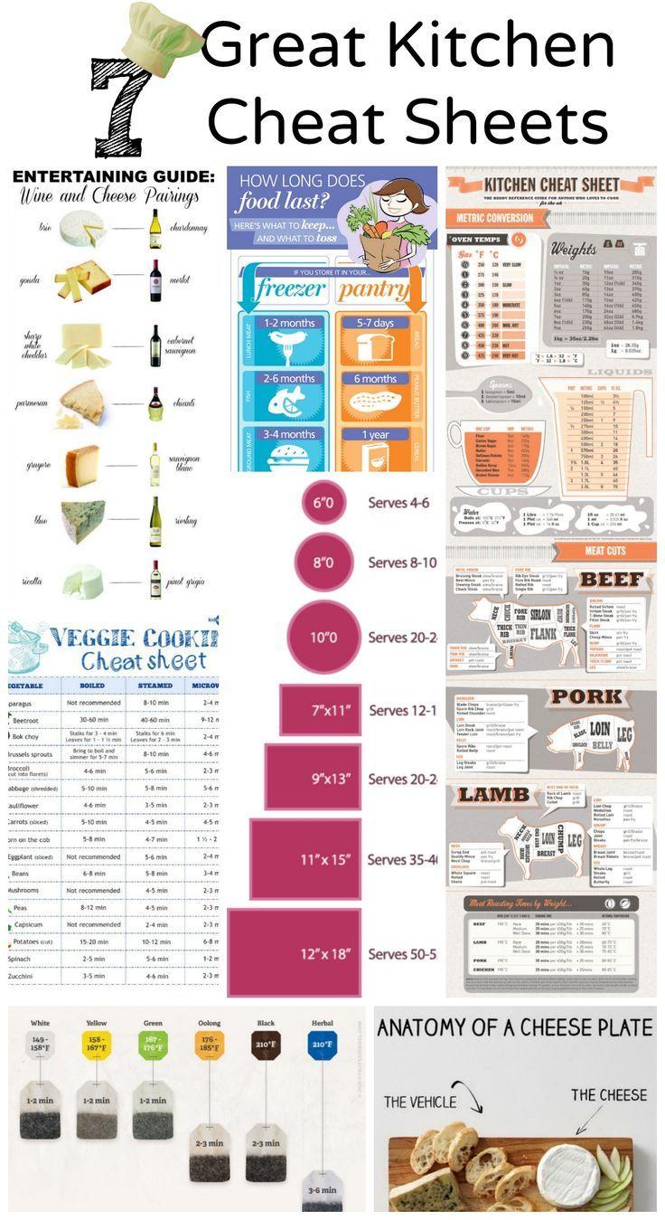 Best Kitchen Cheat Sheets Ideas On Pinterest Cooking