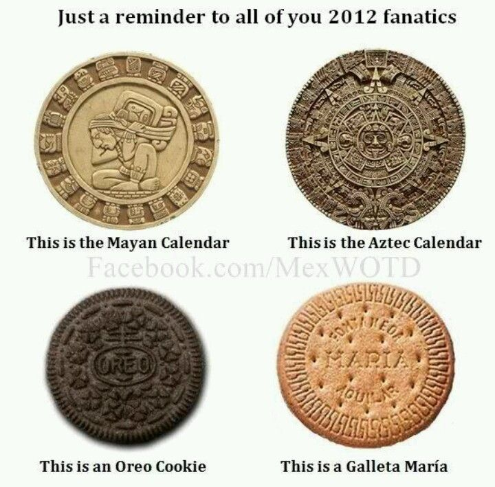 Difference Between Aztec and Mayan