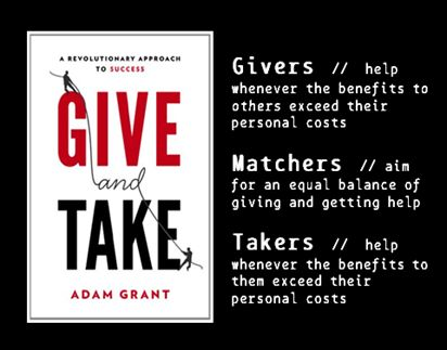 https://www.amazon.com/Give-Take-Helping-Others-Success/dp/0143124986/ref=sr_1_1?hvadid=77721780779513&hvbmt=be&hvdev=c&hvqmt=e&keywords=givers+and+takers+adam+grant&qid=1552349458&s=books&sr=1-1-catcorr&tag=mh0b-20