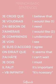Basic phrase beginnings