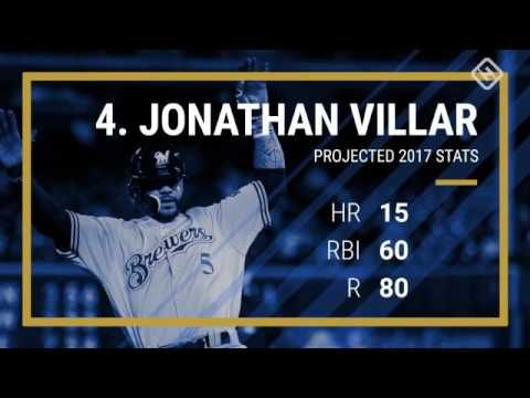 2017 Fantasy baseball rankings MLB video highlights and more