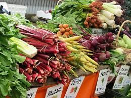 Fruits And Vegetable : List of Low and High Sugar Fruit and Vegetable. | Bliss Returned