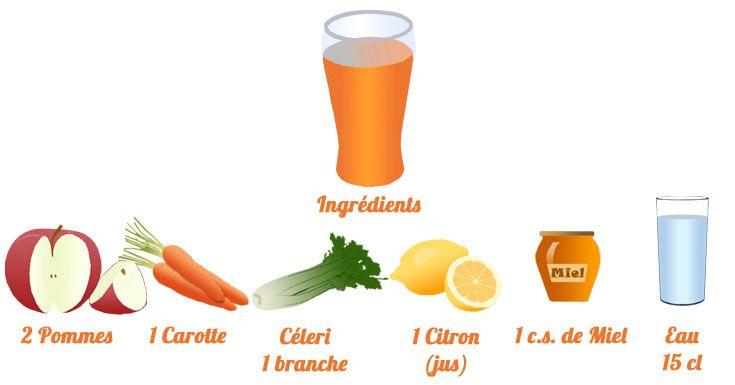 Smoothie pomme carotte céleri