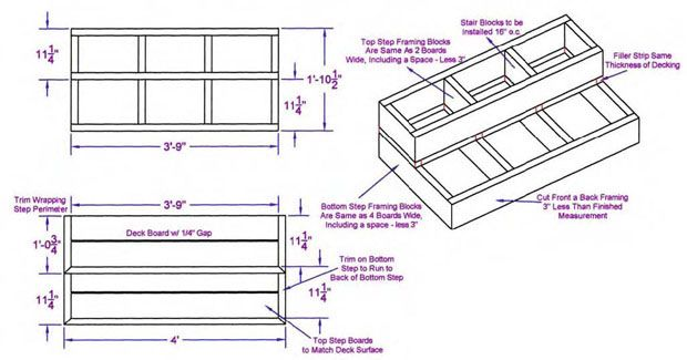 Deck double box step framing details deck pinterest for How to build box steps for a deck