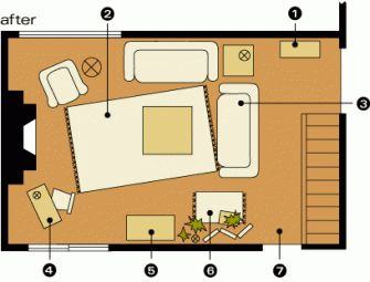 Room Arrangements For Awkward Spaces Awkward Spaces And Room