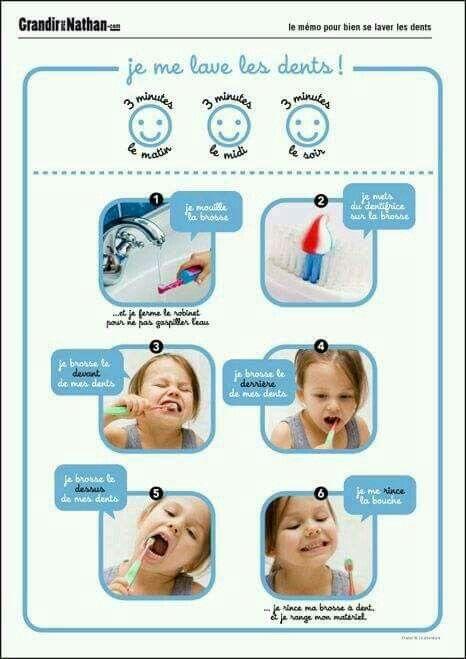 Affiche dents