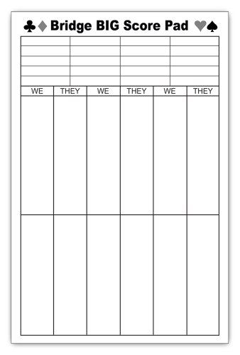 Best Notepads Images On   Retail Stores Dishwasher