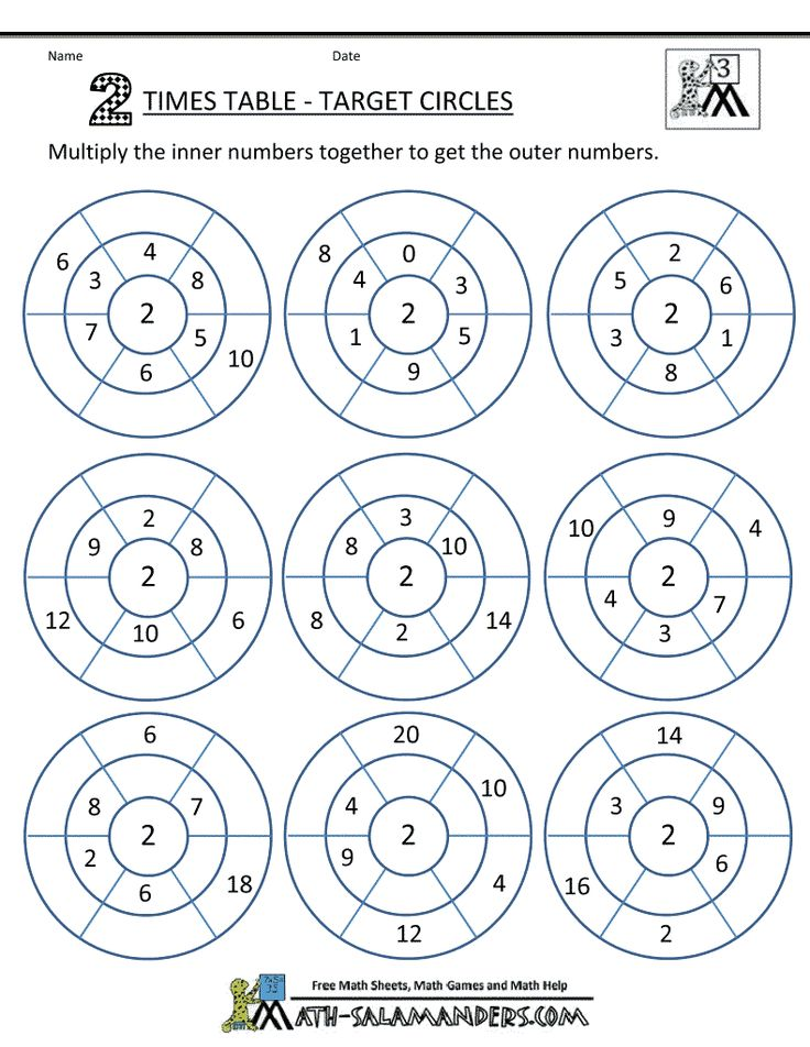 multiply circle math multiplication worksheets math sheets math worksheets. Black Bedroom Furniture Sets. Home Design Ideas