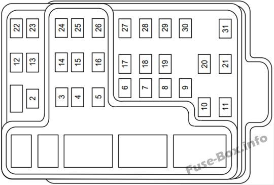 Instrument Panel Fuse Box Diagram  Ford Expedition  1998