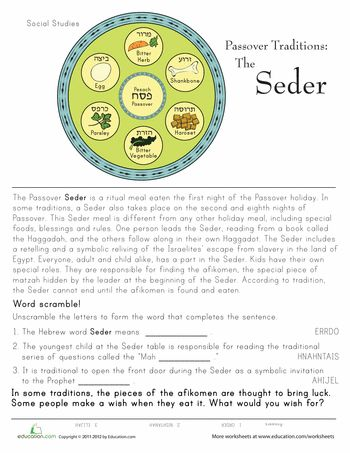 Worksheets: Passover Traditions: The Seder
