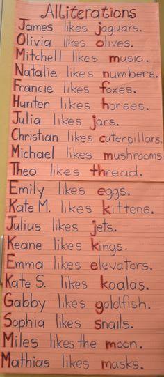 Writing Workshop Kindergarten Anchor Charts | Place Called Kindergarten: Writing Workshop - Alliterations
